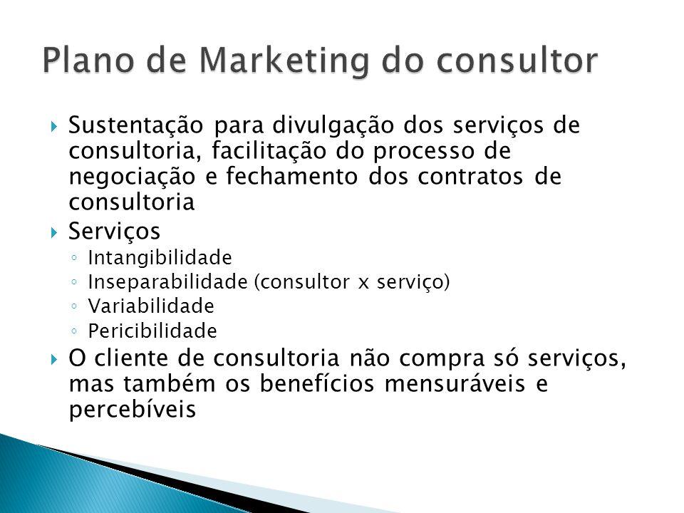  Sustentação para divulgação dos serviços de consultoria, facilitação do processo de negociação e fechamento dos contratos de consultoria  Serviços