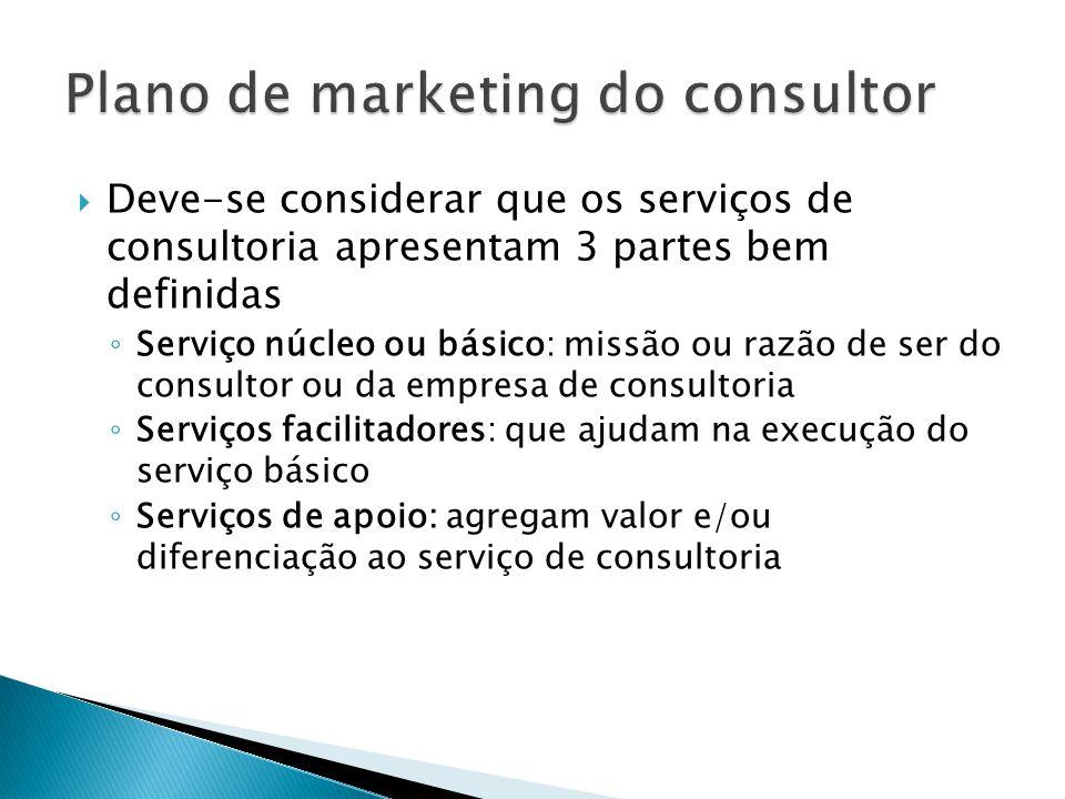  Deve-se considerar que os serviços de consultoria apresentam 3 partes bem definidas ◦ Serviço núcleo ou básico: missão ou razão de ser do consultor