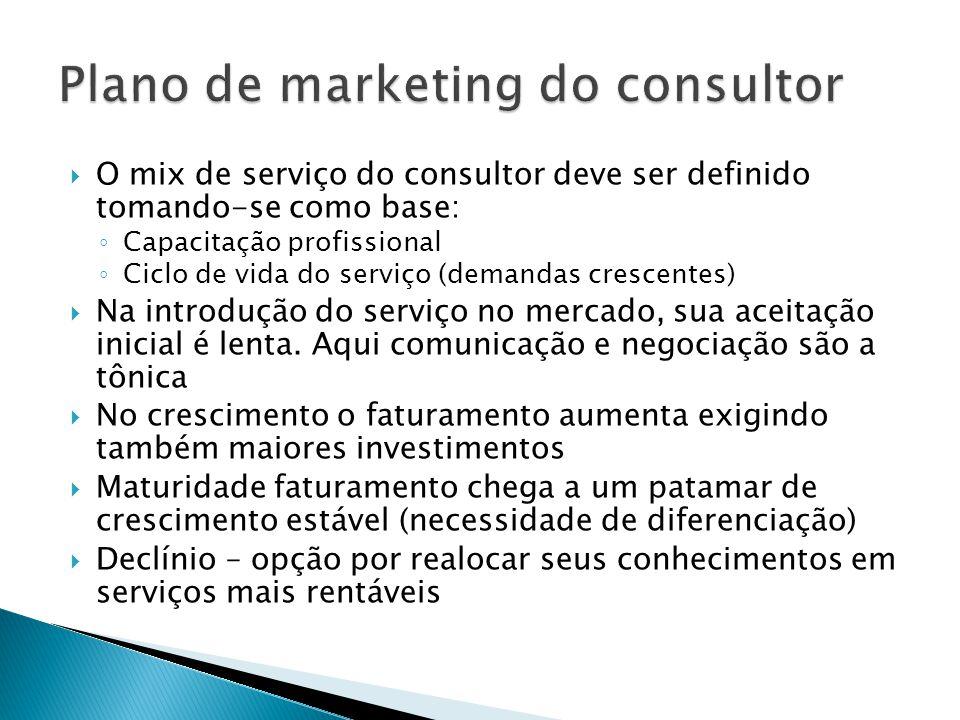  O mix de serviço do consultor deve ser definido tomando-se como base: ◦ Capacitação profissional ◦ Ciclo de vida do serviço (demandas crescentes) 