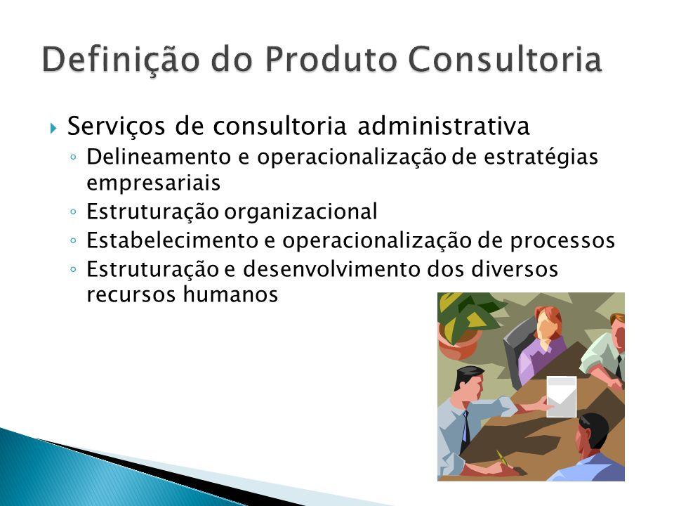  Serviços de consultoria administrativa ◦ Delineamento e operacionalização de estratégias empresariais ◦ Estruturação organizacional ◦ Estabeleciment