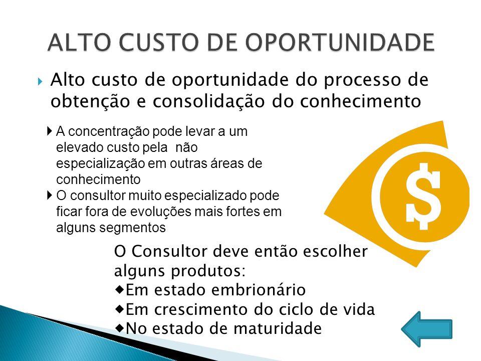  Consiste na escolha do consultor por qual nível de envolvimento ele terá com a empresa-cliente.