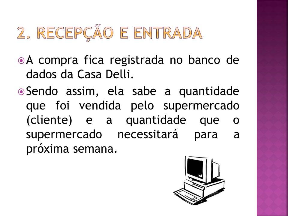  A compra fica registrada no banco de dados da Casa Delli.