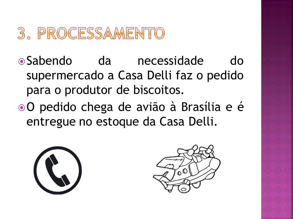  Sabendo da necessidade do supermercado a Casa Delli faz o pedido para o produtor de biscoitos.