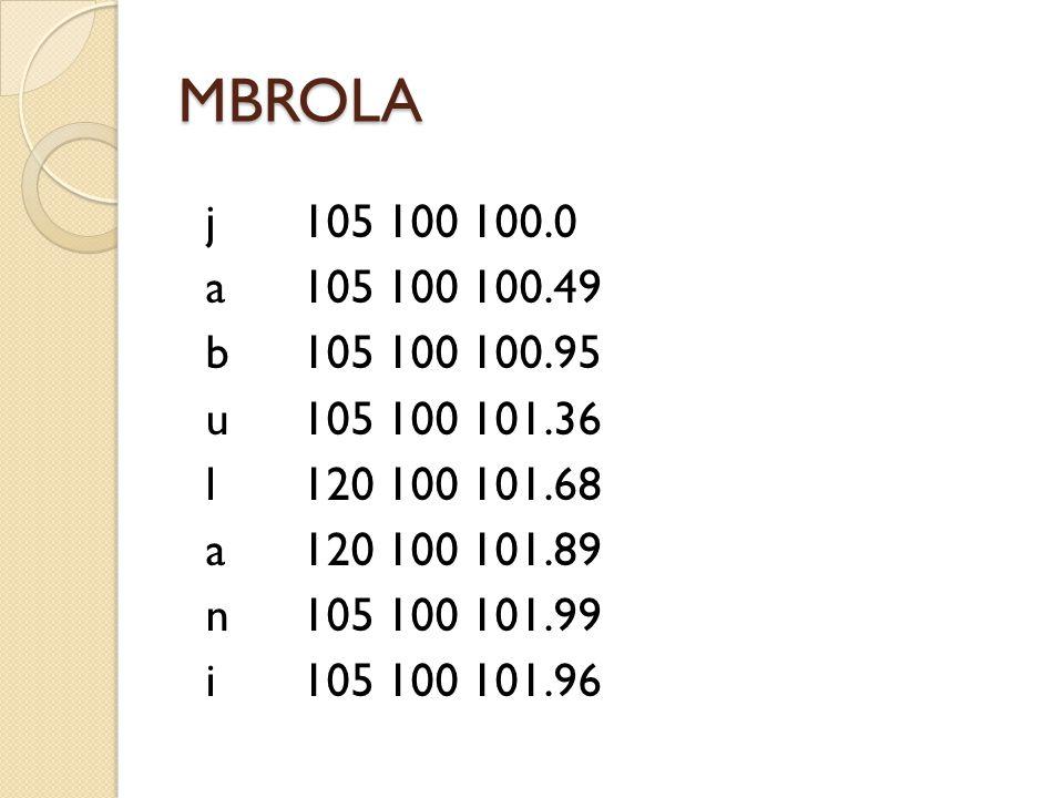 MBROLA j 105 100 100.0 a 105 100 100.49 b 105 100 100.95 u 105 100 101.36 l 120 100 101.68 a 120 100 101.89 n 105 100 101.99 i 105 100 101.96