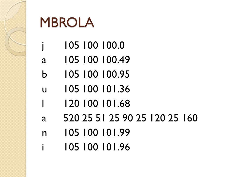 MBROLA j 105 100 100.0 a 105 100 100.49 b 105 100 100.95 u 105 100 101.36 l 120 100 101.68 a 520 25 51 25 90 25 120 25 160 n 105 100 101.99 i 105 100 101.96