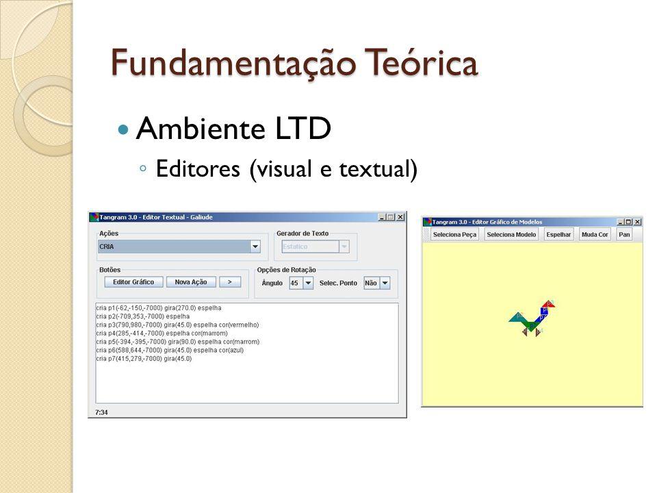 Fundamentação Teórica Ambiente LTD ◦ Editores (visual e textual)