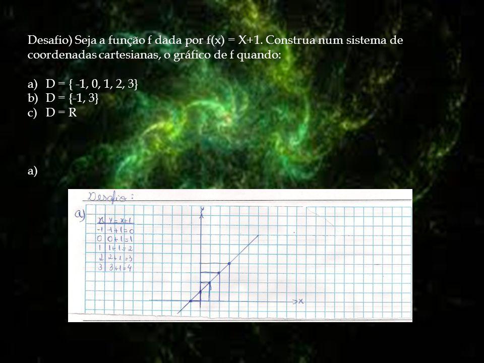 Desafio) Seja a função f dada por f(x) = X+1.