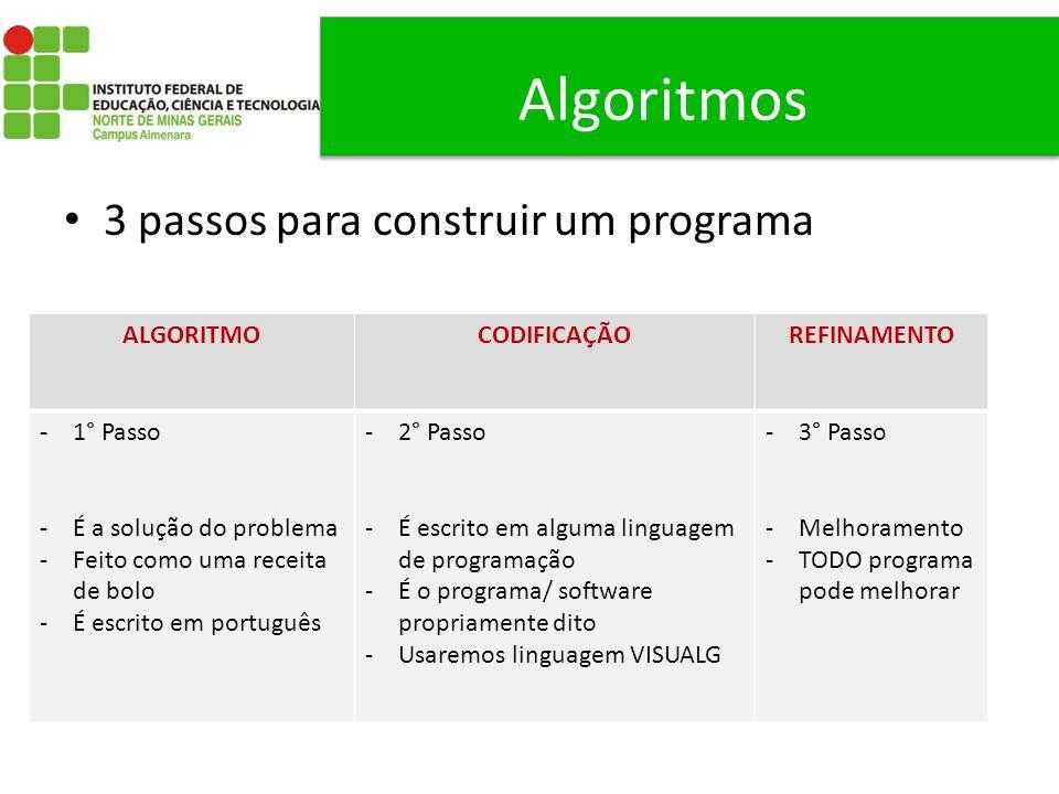 Algoritmos 3 passos para construir um programa ALGORITMOCODIFICAÇÃOREFINAMENTO -1° Passo -É a solução do problema -Feito como uma receita de bolo -É e