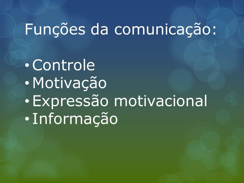 Processo de Comunicação Processo de comunicação em seu modelo compõem-se em sete partes: O emissor Codificação A mensagem O canal A decodificação O receptor O feedback