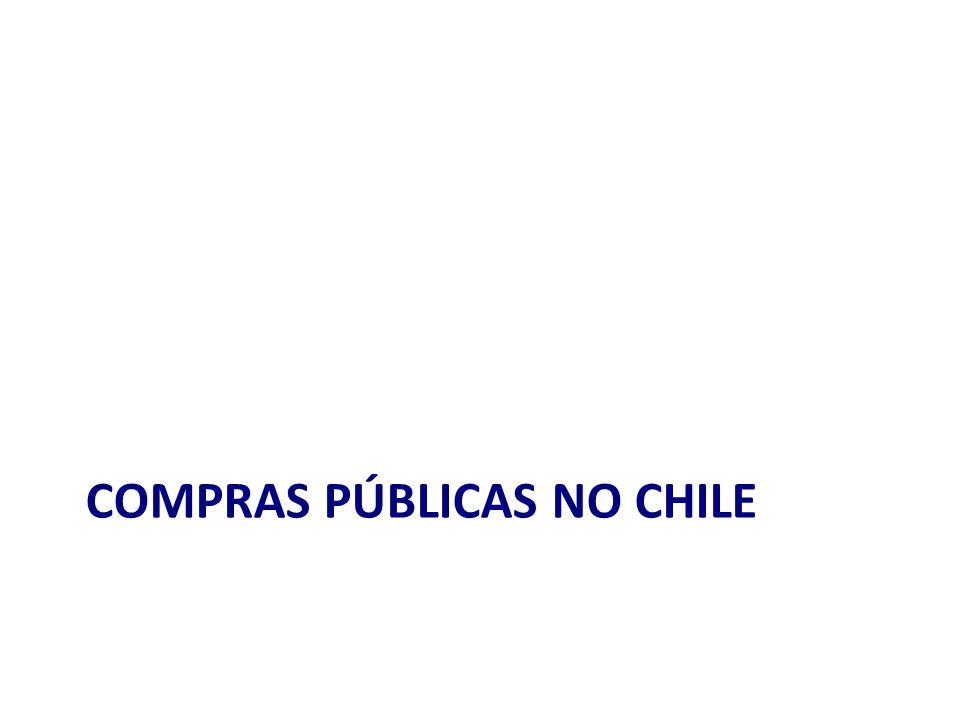 COMPRAS PÚBLICAS NO CHILE