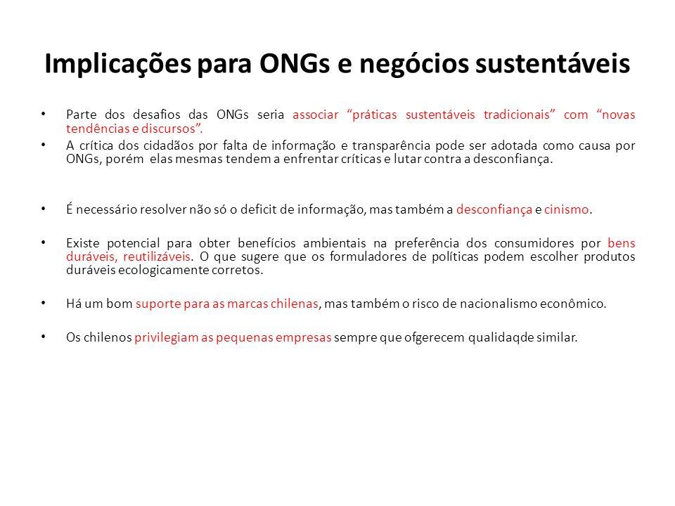 """Implicações para ONGs e negócios sustentáveis Parte dos desafios das ONGs seria associar """"práticas sustentáveis tradicionais"""" com """"novas tendências e"""