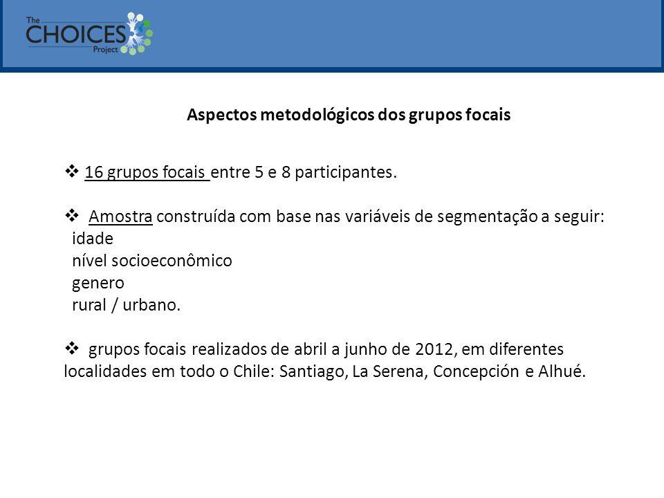 Aspectos metodológicos dos grupos focais  16 grupos focais entre 5 e 8 participantes.  Amostra construída com base nas variáveis de segmentação a