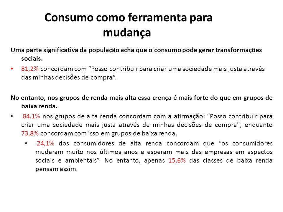 os consumidores mudaram muito nos últimos anos e esperam mais das empresas em aspectos sociais e ambientais (% concordância) Metodologia Akatu