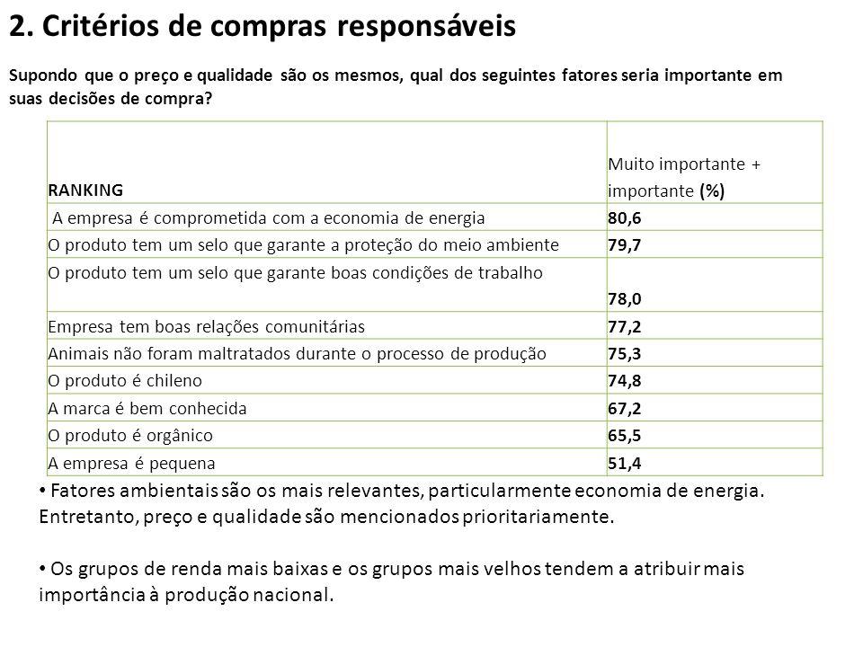 aspectos metodológicos Aspectos Metodológicos Pesquisa UDP UNIVERSO: População maior de 18 anos, morando em 86 comunidades com mais de 20.000 habitantes em todas as regiões, com exceção de Aysén e General Ibañez.