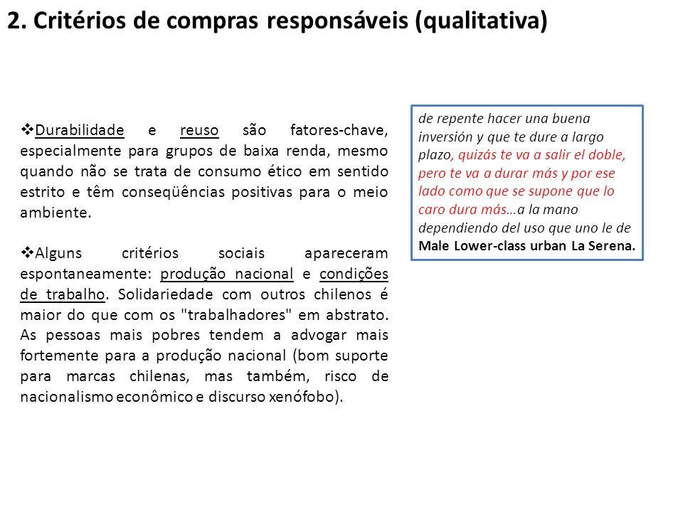 Aspectos metodológicos dos grupos focais  16 grupos focais entre 5 e 8 participantes.