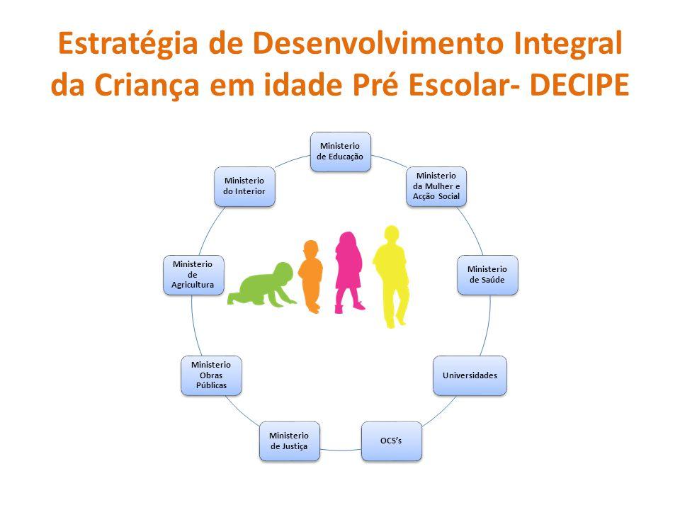 Estratégia de Desenvolvimento Integral da Criança em idade Pré Escolar- DECIPE Ministerio de Educação Ministerio da Mulher e Acção Social Ministerio d