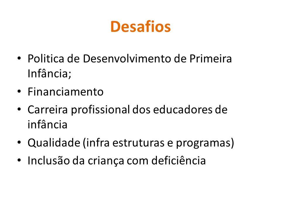 Desafios Politica de Desenvolvimento de Primeira Infância; Financiamento Carreira profissional dos educadores de infância Qualidade (infra estruturas