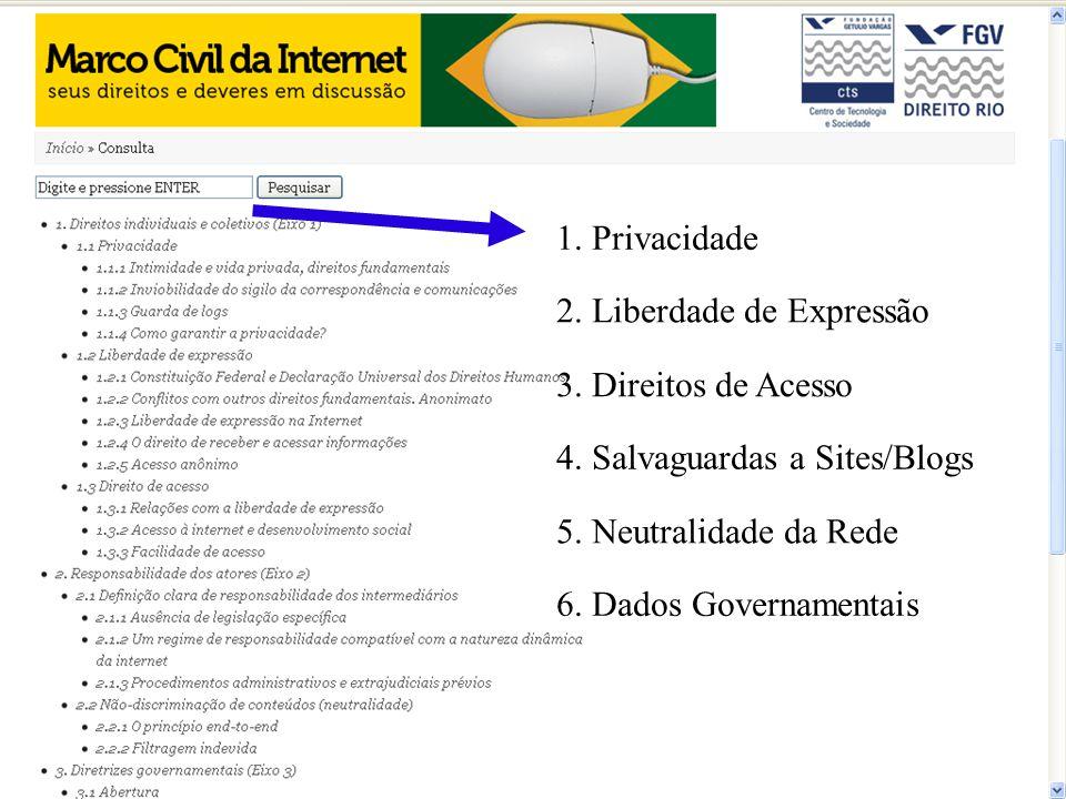 2. Liberdade de Expressão 1. Privacidade 3. Direitos de Acesso 4. Salvaguardas a Sites/Blogs 5. Neutralidade da Rede 6. Dados Governamentais