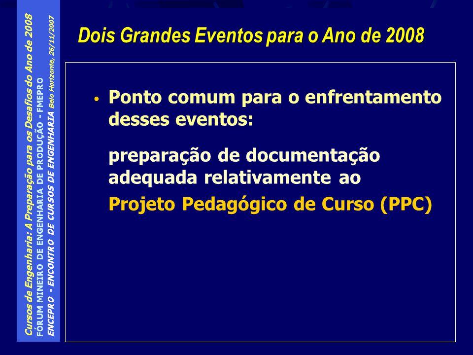 Cursos de Engenharia: A Preparação para os Desafios do Ano de 2008 FÓRUM MINEIRO DE ENGENHARIA DE PRODUÇÃO - FMEPRO ENCEPRO - ENCONTRO DE CURSOS DE ENGENHARIA Belo Horizonte, 26/11/2007 Histórico: Exame Nacional de Cursos (ENC) - Provão : Foi introduzido um exame de caráter compulsório, aplicado aos alunos finalistas de cursos de graduação, o Provão O exame era aplicado a todo o universo de alunos de cada curso Custo elevado Apenas alguns cursos eram avaliados Era classificatório entre alunos (sigiloso) e entre instituições (aberto): rankings Exames de Estudantes / MEC