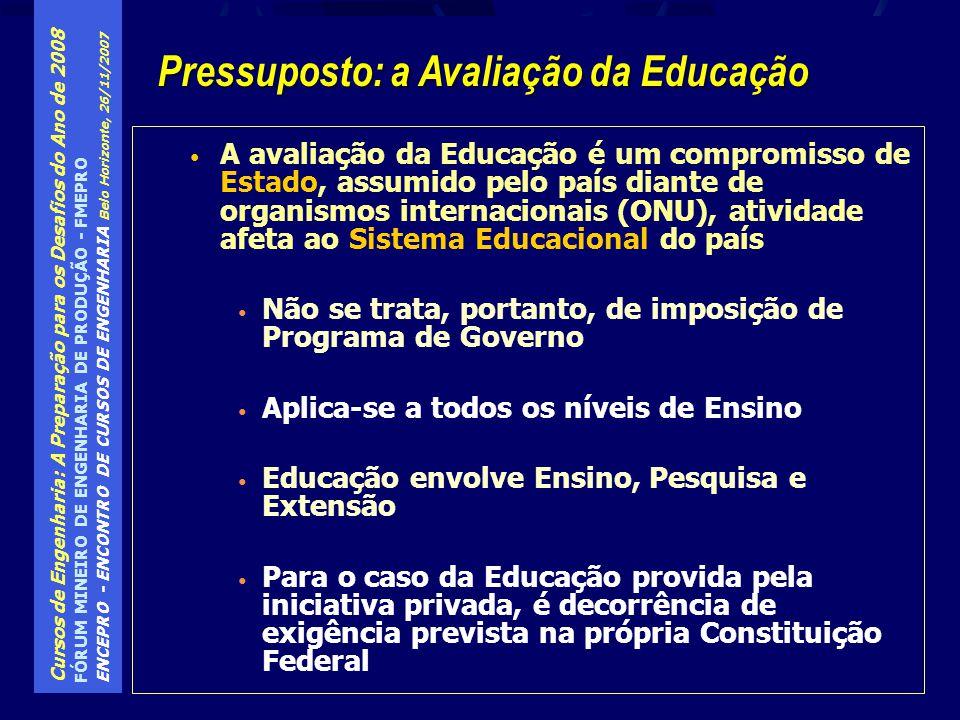 Cursos de Engenharia: A Preparação para os Desafios do Ano de 2008 FÓRUM MINEIRO DE ENGENHARIA DE PRODUÇÃO - FMEPRO ENCEPRO - ENCONTRO DE CURSOS DE ENGENHARIA Belo Horizonte, 26/11/2007 Princípio da divisão de tarefas: Quem decide não deve avaliar.