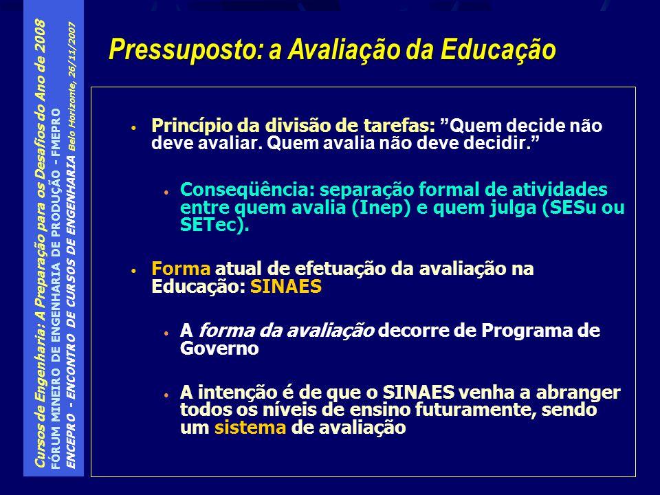 Cursos de Engenharia: A Preparação para os Desafios do Ano de 2008 FÓRUM MINEIRO DE ENGENHARIA DE PRODUÇÃO - FMEPRO ENCEPRO - ENCONTRO DE CURSOS DE ENGENHARIA Belo Horizonte, 26/11/2007 Diferenças entre os princípios de avaliação do ENADE e do ENC: ENADE avaliação dinâmica: avalia o processo teoricamente, é mais justo com a IES que recebe alunos menos qualificados permite avaliar um número bem maior de cursos, em menos tempo ENC (Provão) avaliava somente o produto (avaliação estática) em tese, é mais favorável à IES que recebe o estudante de nível médio mais bem preparado Comparação ENADE x Provão