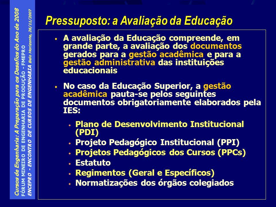 Cursos de Engenharia: A Preparação para os Desafios do Ano de 2008 FÓRUM MINEIRO DE ENGENHARIA DE PRODUÇÃO - FMEPRO ENCEPRO - ENCONTRO DE CURSOS DE ENGENHARIA Belo Horizonte, 26/11/2007 Auto-avaliação institucional orientada Inspiração em experiências anteriormente efetuadas em IES públicas (PAIUB) Participação de toda a comunidade (docentes, técnicos, administradores e discentes) Avaliação Externa Institucional Efetivação de um modo de avaliação que, de fato, não havia chegado a operar anteriormente Regras, instrumento (2006) e treinamento apropriados Os Instrumentos de Avaliação do SINAES