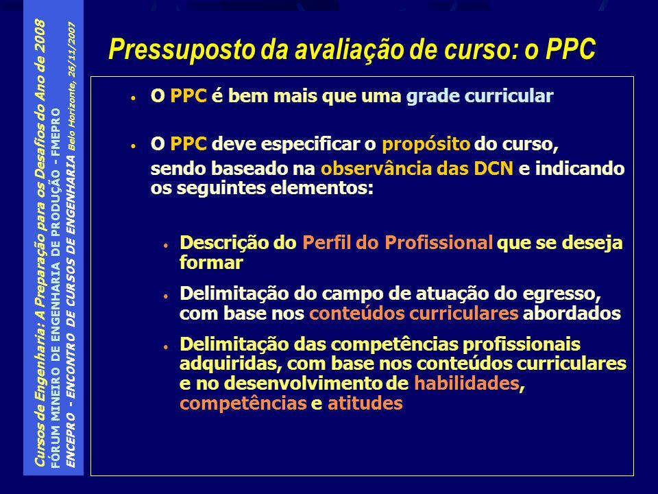Cursos de Engenharia: A Preparação para os Desafios do Ano de 2008 FÓRUM MINEIRO DE ENGENHARIA DE PRODUÇÃO - FMEPRO ENCEPRO - ENCONTRO DE CURSOS DE ENGENHARIA Belo Horizonte, 26/11/2007 Avaliação de Cursos de Graduação (ACG) INEP: grande dificuldade em operar com grande número de instrumentos de avaliação Introdução de novo instrumento de avaliação, único para todos os cursos (2006) Dificuldade: evitar a reintrodução da interpretação excessivamente subjetiva por parte dos avaliadores Solução: treinamento dos avaliadores nos princípios da avaliação (capacitações de novos avaliadores, a partir de 2006) Os Instrumentos de Avaliação do SINAES