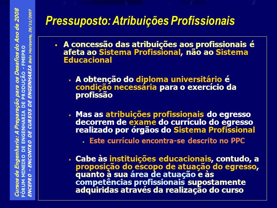 Cursos de Engenharia: A Preparação para os Desafios do Ano de 2008 FÓRUM MINEIRO DE ENGENHARIA DE PRODUÇÃO - FMEPRO ENCEPRO - ENCONTRO DE CURSOS DE ENGENHARIA Belo Horizonte, 26/11/2007 CONFEA: Resolução nº 1010 - Atividades (Rol de atividades atribuíveis a engenheiros e tecnólogos) 07 - Desempenho de cargo ou função técnica 08 – Treinamento, ensino, pesquisa, desenvolvimento, análise, experimentação, ensaio, divulgação técnica, extensão 09 - Elaboração de orçamento 10 - Padronização, mensuração e controle de qualidade 11 - Execução de obra ou serviço técnico 12 - Fiscalização de obra ou serviço técnico