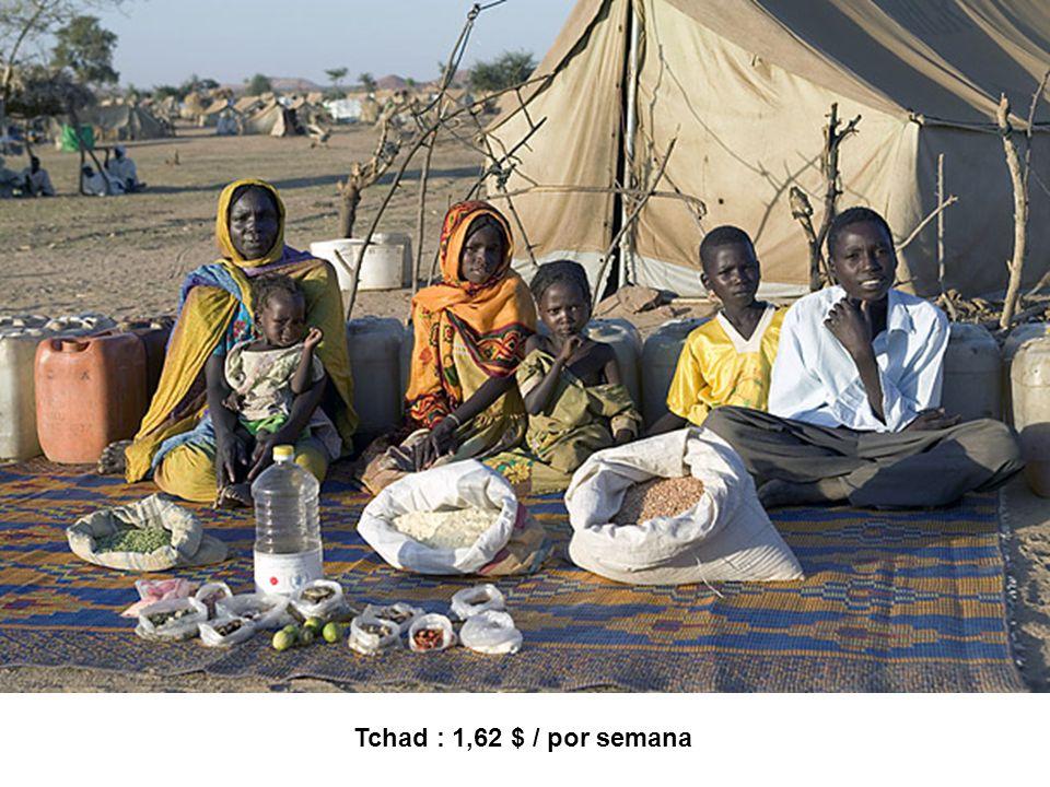 Tchad : 1,62 $ / por semana