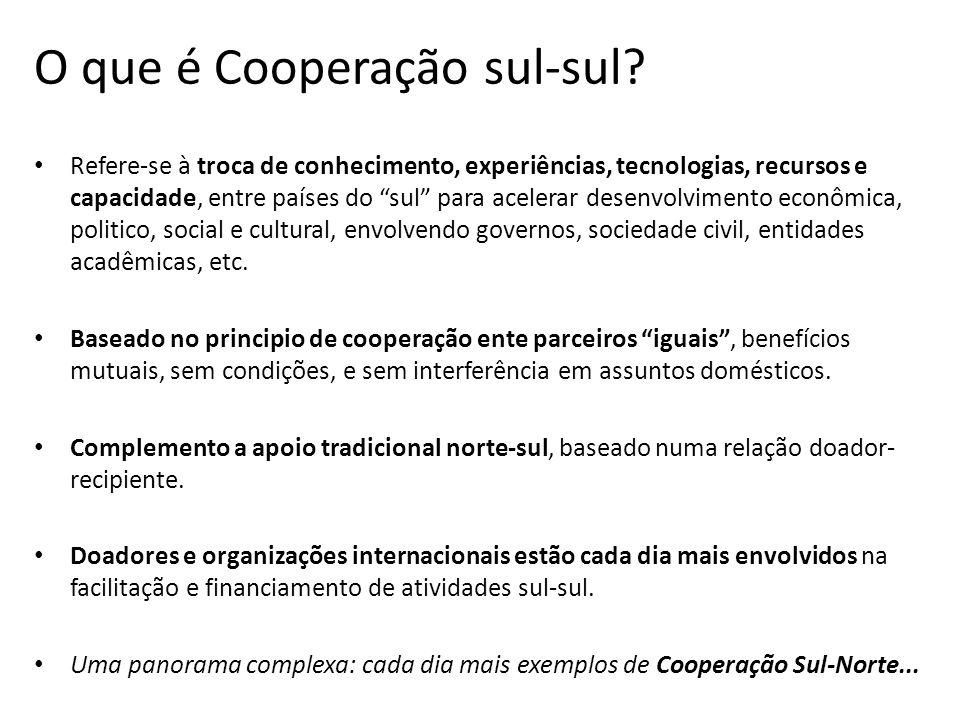 O que é Cooperação sul-sul.