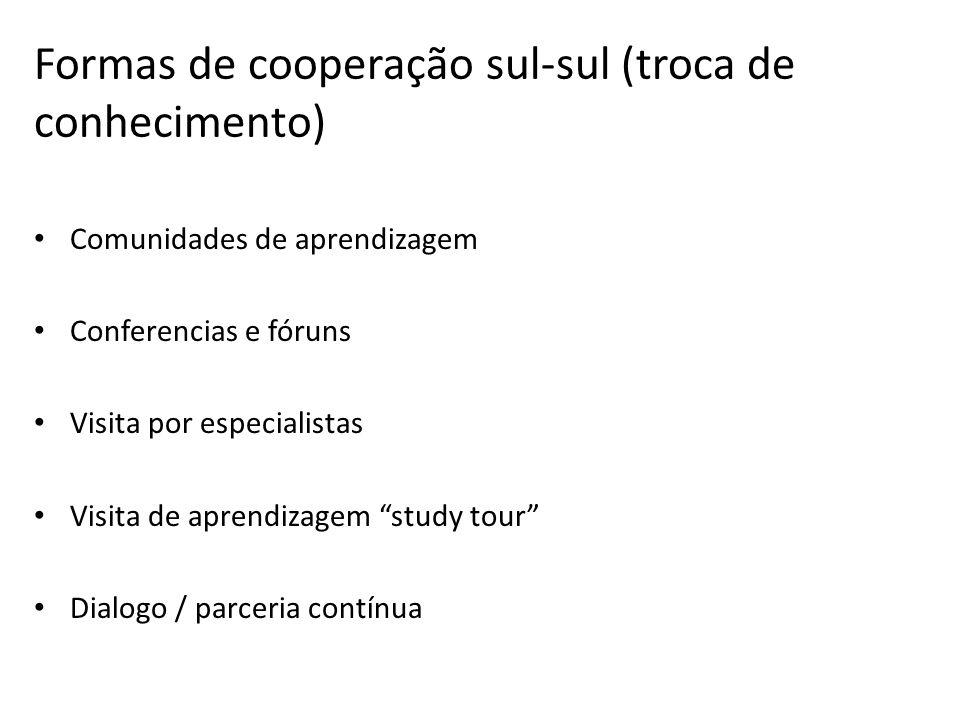Formas de cooperação sul-sul (troca de conhecimento) Comunidades de aprendizagem Conferencias e fóruns Visita por especialistas Visita de aprendizagem study tour Dialogo / parceria contínua