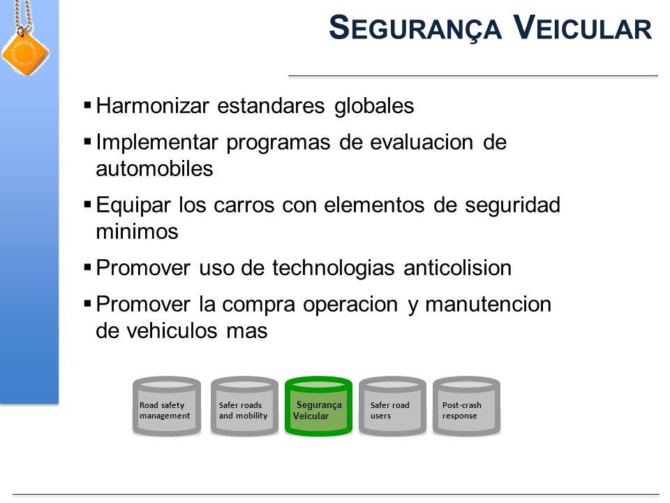 S EGURANÇA V EICULAR  Harmonizar estandares globales  Implementar programas de evaluacion de automobiles  Equipar los carros con elementos de segur