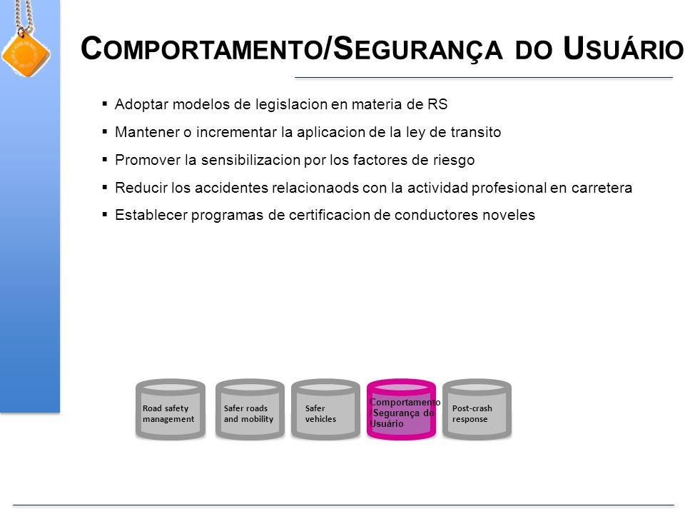 C OMPORTAMENTO /S EGURANÇA DO U SUÁRIO  Adoptar modelos de legislacion en materia de RS  Mantener o incrementar la aplicacion de la ley de transito