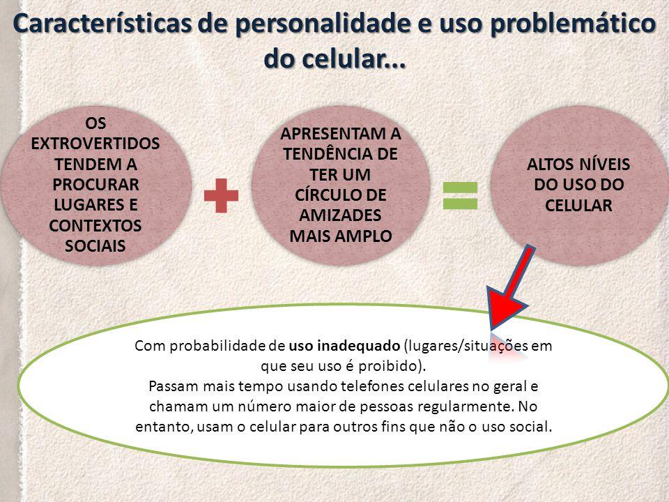 Características de personalidade e uso problemático do celular...