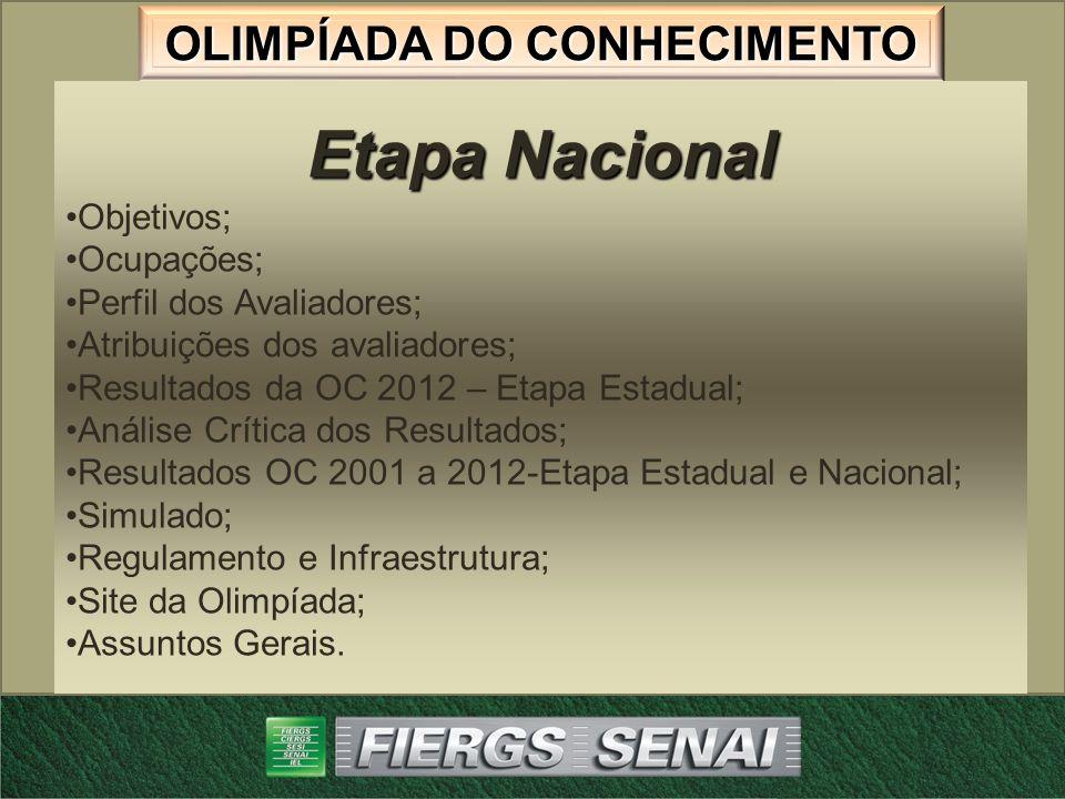 OLIMPÍADA DO CONHECIMENTO Etapa Nacional Onde: São Paulo (Anhembi) Período: 12 a 16 de Novembro de 2012 Nº de ocupações de participação pelo:  SENAI-RS: 37 (43 competidores)  SENAC-RS: 4 (5 competidores) Site: www.senaiolimpiadas.com.br