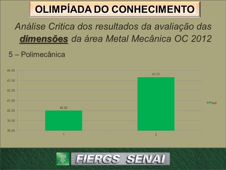 OLIMPÍADA DO CONHECIMENTO dimensões Análise Critica dos resultados da avaliação das dimensões da área Metal Mecânica OC 2012 6 – Mecânica Geral