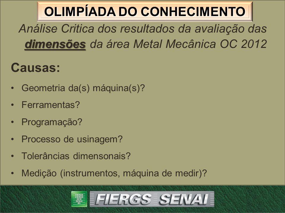 OLIMPÍADA DO CONHECIMENTO Resultados Olimpíada do Conhecimento - Etapa Estadual e Nacional de 2001 a 2012 1 – Fresagem a CNC