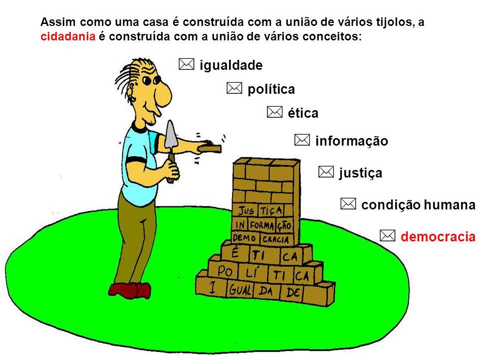 Assim como uma casa é construída com a união de vários tijolos, a cidadania é construída com a união de vários conceitos:  igualdade  política  ética  informação  justiça  condição humana  democracia