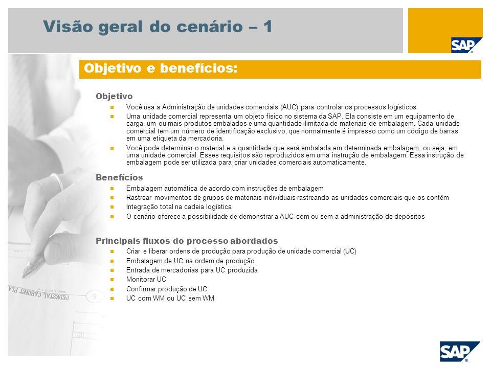 Visão geral do cenário – 1 Objetivo  Você usa a Administração de unidades comerciais (AUC) para controlar os processos logísticos.  Uma unidade come
