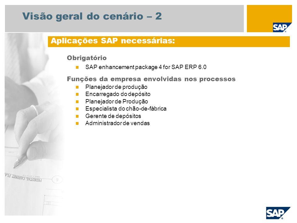 Visão geral do cenário – 2 Obrigatório  SAP enhancement package 4 for SAP ERP 6.0 Funções da empresa envolvidas nos processos  Planejador de produçã