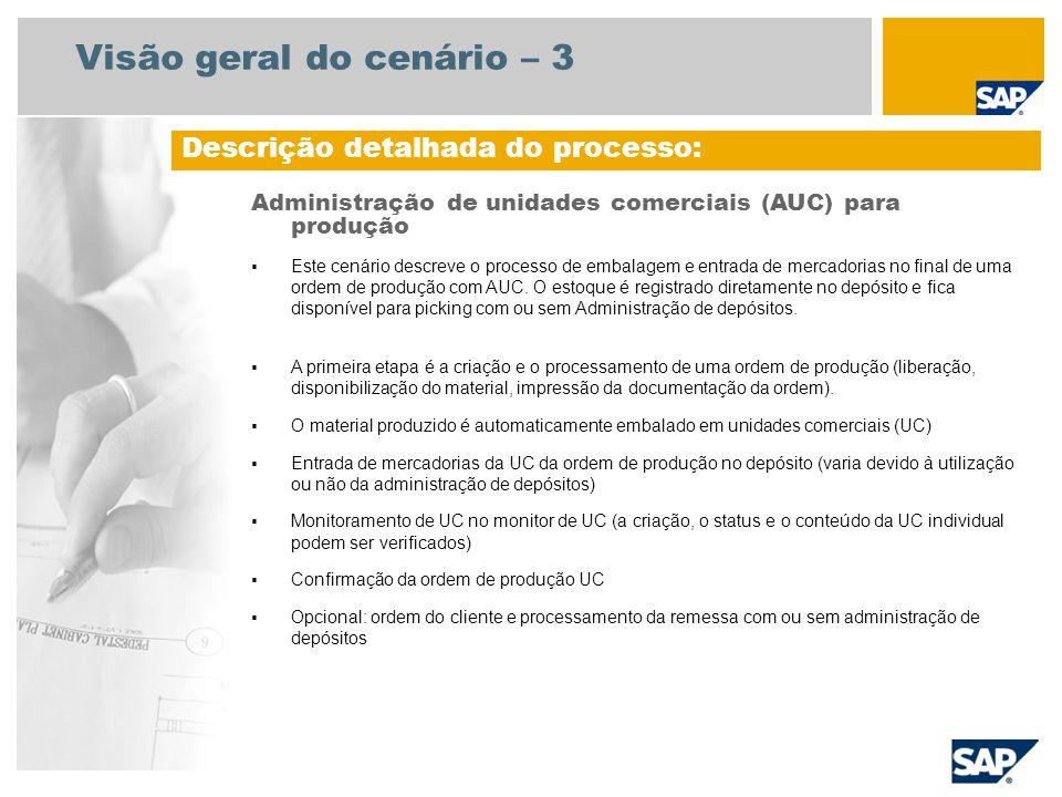 Visão geral do cenário – 3 Descrição detalhada do processo: Administração de unidades comerciais (AUC) para produção  Este cenário descreve o process