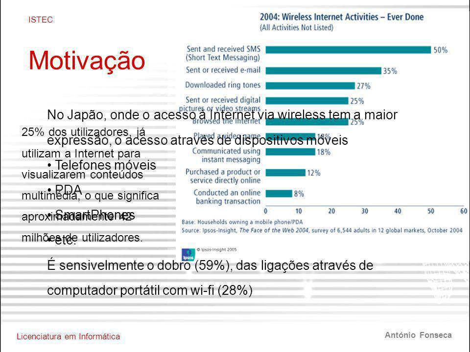 Licenciatura em Informática ISTEC António Fonseca Motivação 25% dos utilizadores, já utilizam a Internet para visualizarem conteúdos multimédia, o que significa aproximadamente 42 milhões de utilizadores.