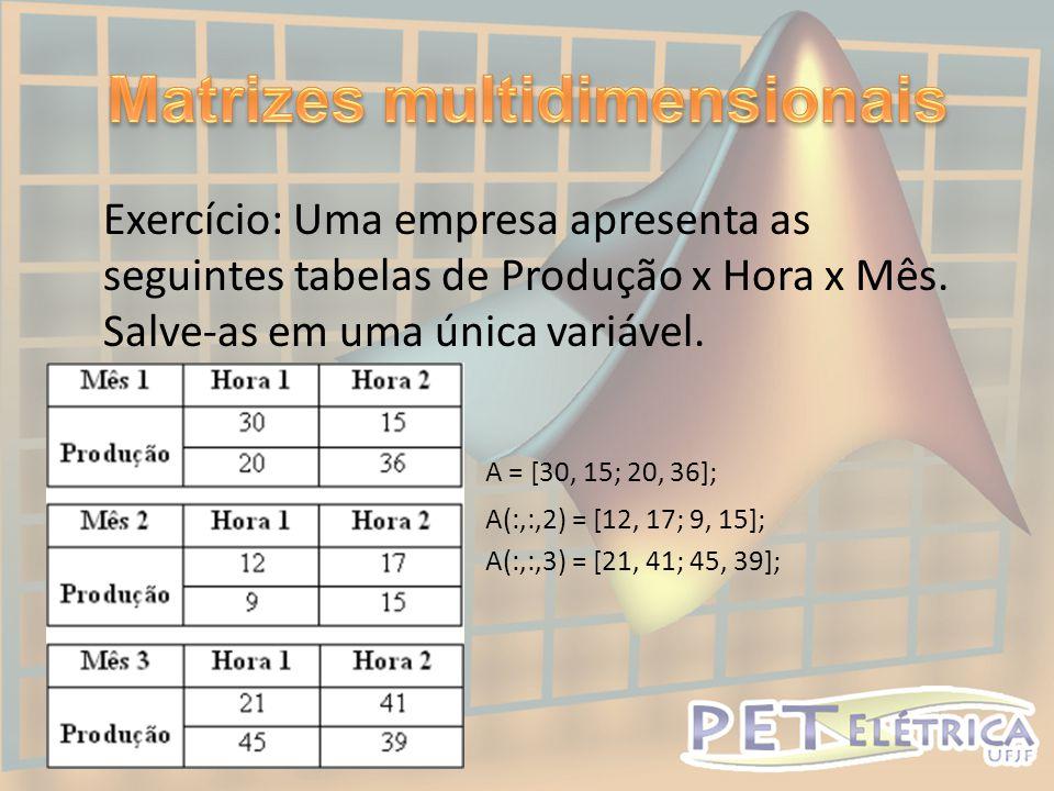 Exercício: Uma empresa apresenta as seguintes tabelas de Produção x Hora x Mês.