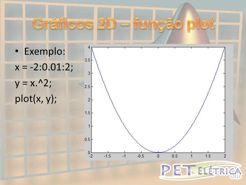• Exemplo: x = -2:0.01:2; y = x.^2; plot(x, y);