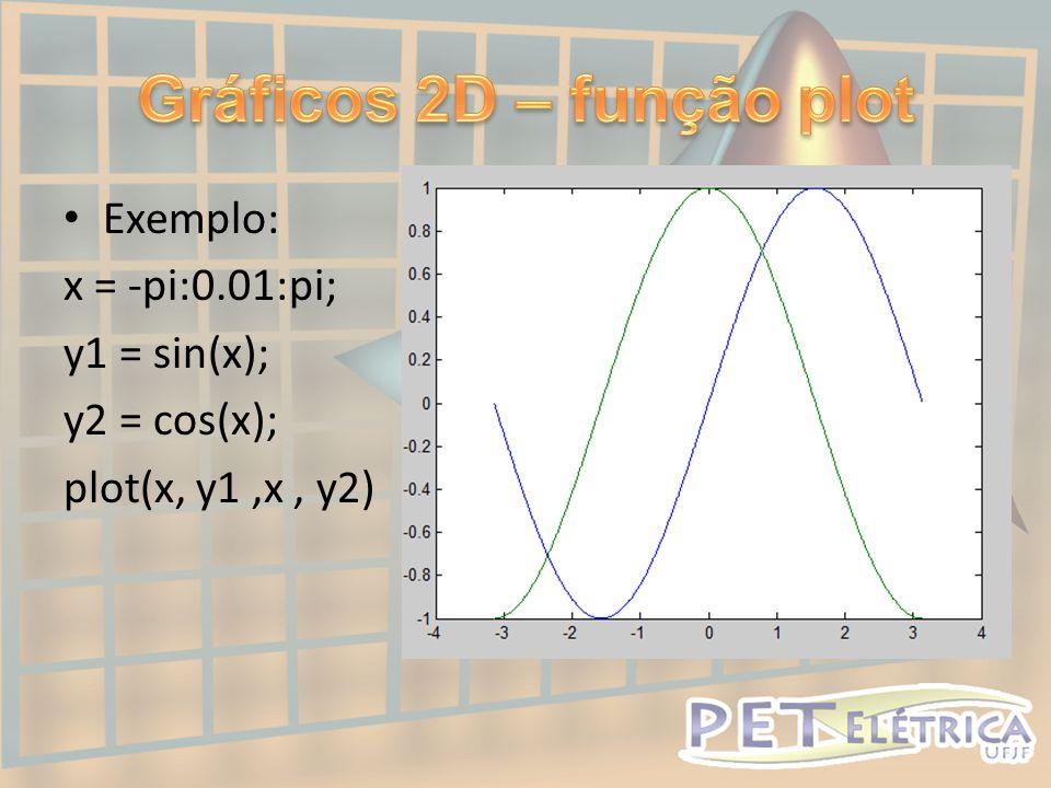 • Exemplo: x = -pi:0.01:pi; y1 = sin(x); y2 = cos(x); plot(x, y1,x, y2)