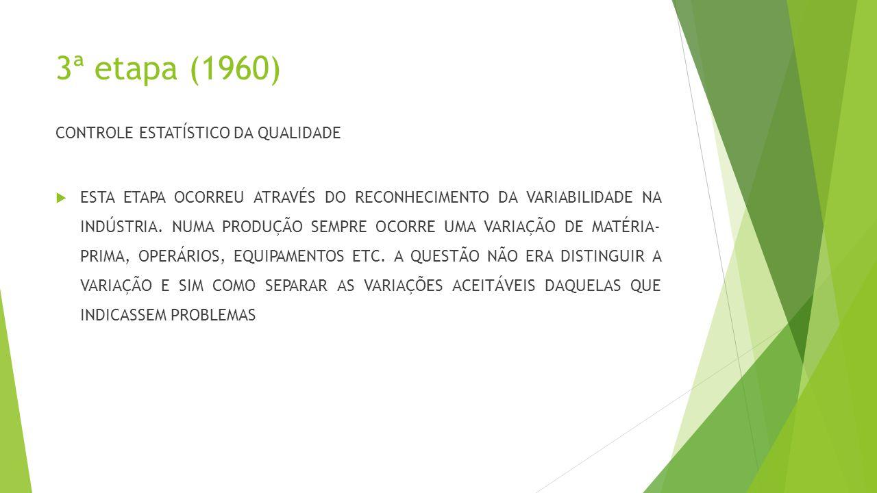 3ª etapa (1960) CONTROLE ESTATÍSTICO DA QUALIDADE  ESTA ETAPA OCORREU ATRAVÉS DO RECONHECIMENTO DA VARIABILIDADE NA INDÚSTRIA.