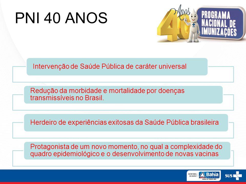 PNI 40 ANOS Intervenção de Saúde Pública de caráter universal Redução da morbidade e mortalidade por doenças transmissíveis no Brasil. Herdeiro de exp