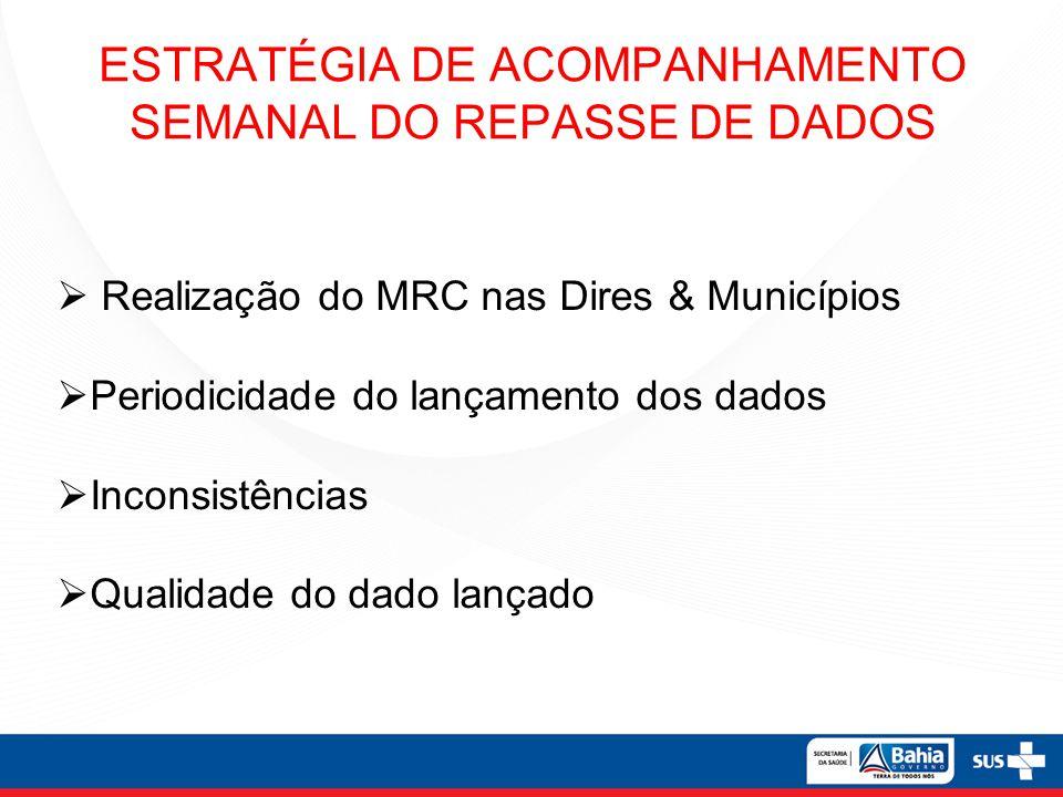 ESTRATÉGIA DE ACOMPANHAMENTO SEMANAL DO REPASSE DE DADOS  Realização do MRC nas Dires & Municípios  Periodicidade do lançamento dos dados  Inconsis