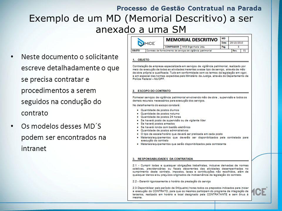 Processo de Gestão Contratual na Parada. Exemplo de um MD (Memorial Descritivo) a ser anexado a uma SM • Neste documento o solicitante escreve detalha