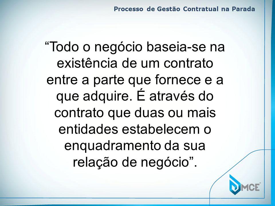 """Processo de Gestão Contratual na Parada. """"Todo o negócio baseia-se na existência de um contrato entre a parte que fornece e a que adquire. É através d"""